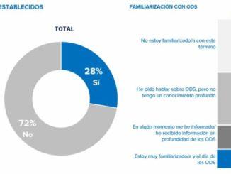 informe-ODS-InfoJobs-768x419